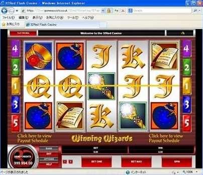 winning wisards
