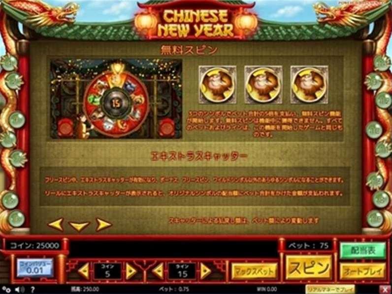Chinese New Yearボーナスゲーム