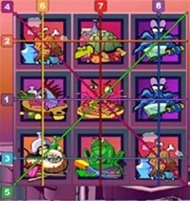 賭けたいペイラインを選択するには、リール上左端にあるライン番号をクリックして下さい。