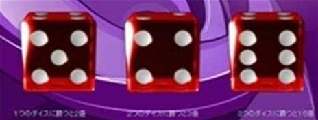 ゲーム ルール ツイスター