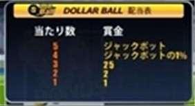 Doller Ball配当表