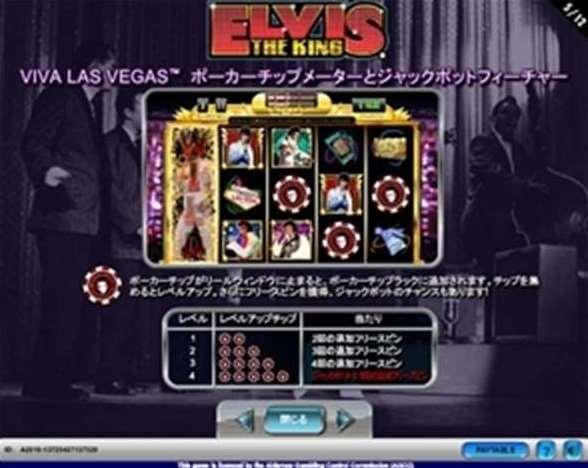 Viva Las Vegasゲーム