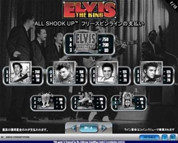 Elvisの文字