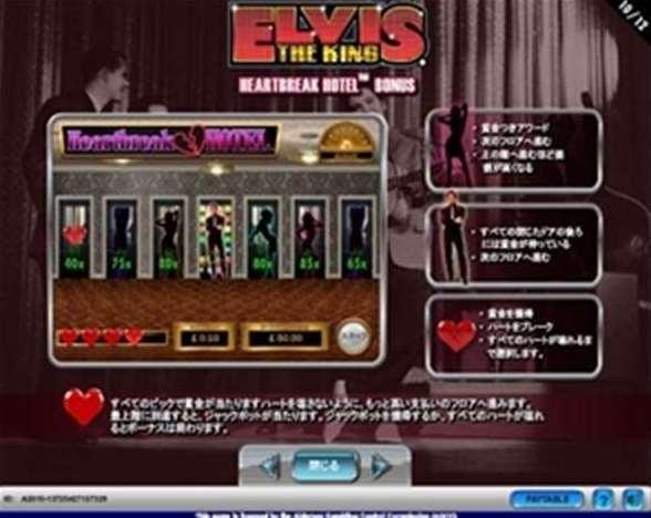 HeartBreak Hotelゲーム
