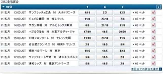 Jリーグ ディビジョン1