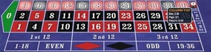 横1列の数字12個1