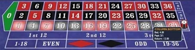 横1列の数字12個3