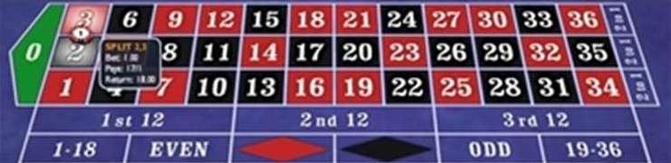 隣接する2つの数字1