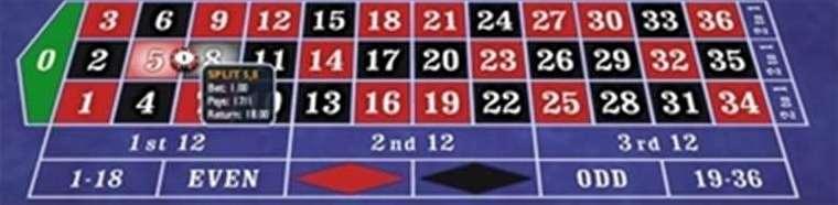 隣接する2つの数字2