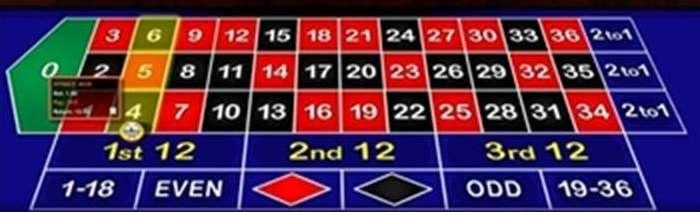 縦列1列(3つの数字)