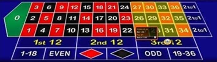 25から36まで賭けます