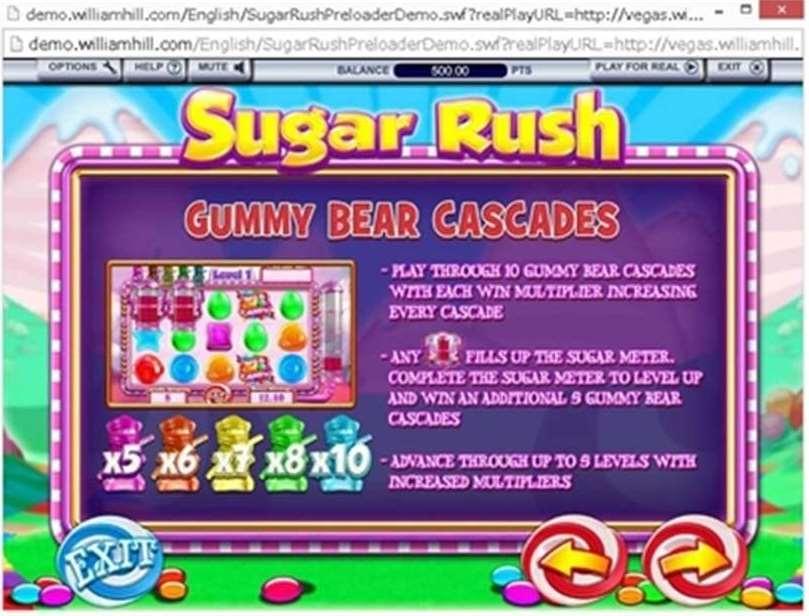 Gummy Bear Cascadesボーナス2