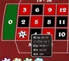 Plein (ストレートアップ),1つの数字へ賭けるインサイド ベット