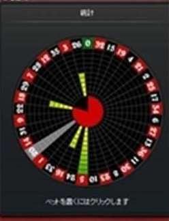 履歴パネルルーレット盤の図