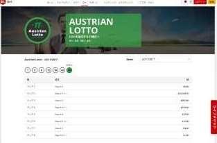 Austrian Lottoの結果例