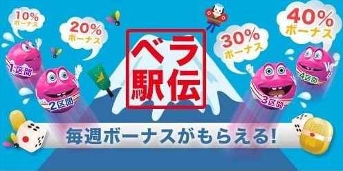 ベラジョン駅伝 (ベラジョンカジノ)