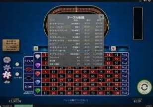 1000 Diamond Bet Roulette3