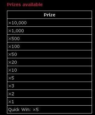 Scratch Casino5