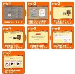 VisaサークルKでの手続き方法1