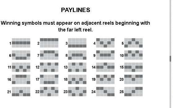 Pay lines