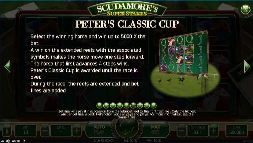 Peater's Classic Cup1