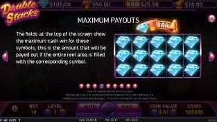 Maximum Payouts