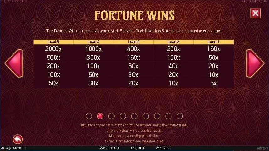 Fortune Wins2