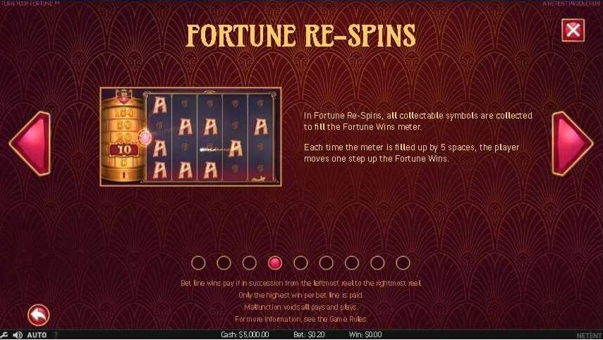 Fortune Re-Spins2