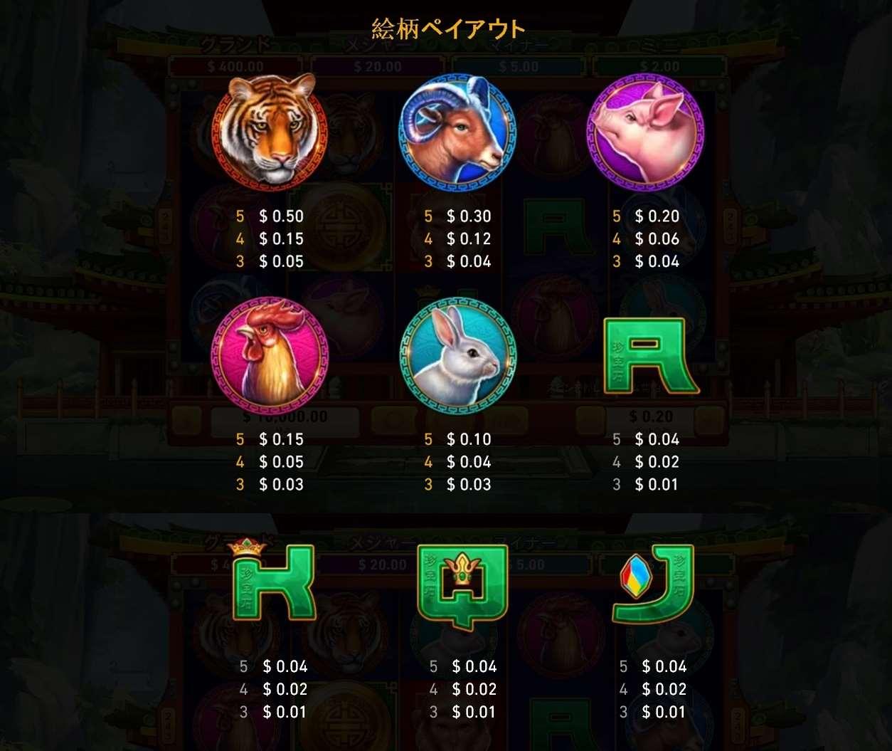 カジノゲーム 無料 BETと機能の一覧表