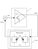 Thermal Noise Generator