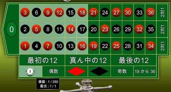 トップ/ボトムベット