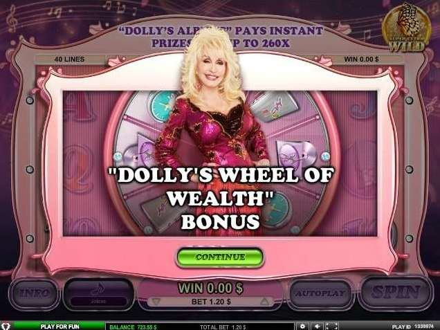 Dolly's Wheel of Wealthボーナス2