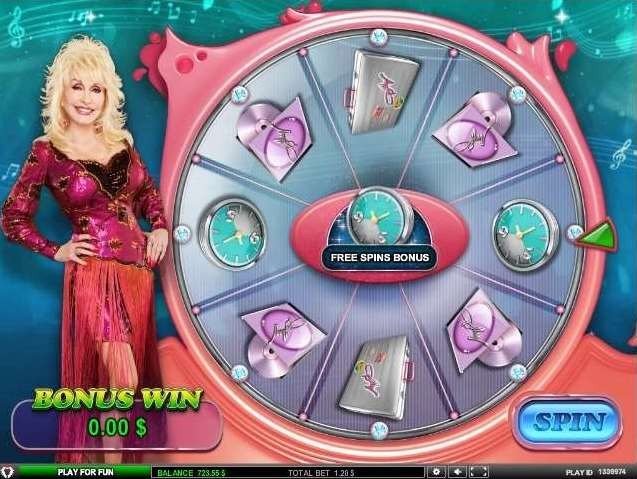 Dolly's Wheel of Wealthボーナス3