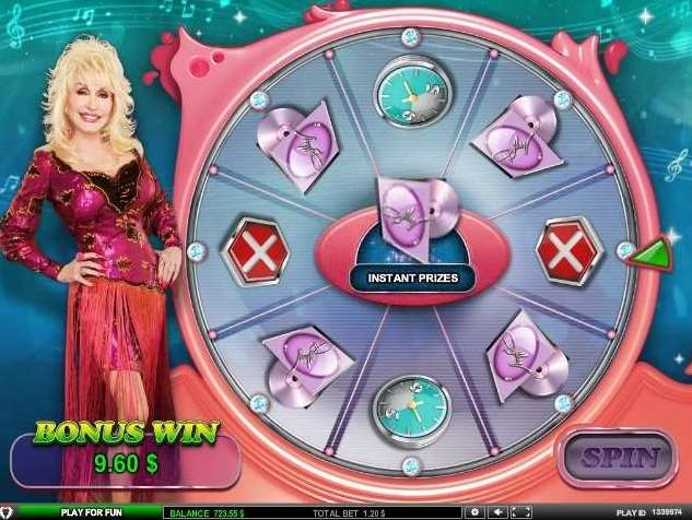 Dolly's Wheel of Wealthボーナス7
