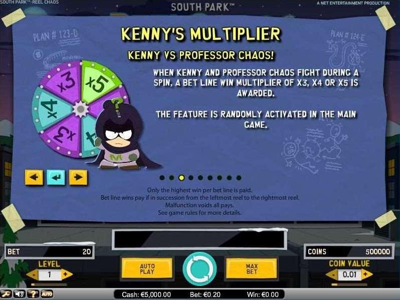 ケニーの乗数機能1