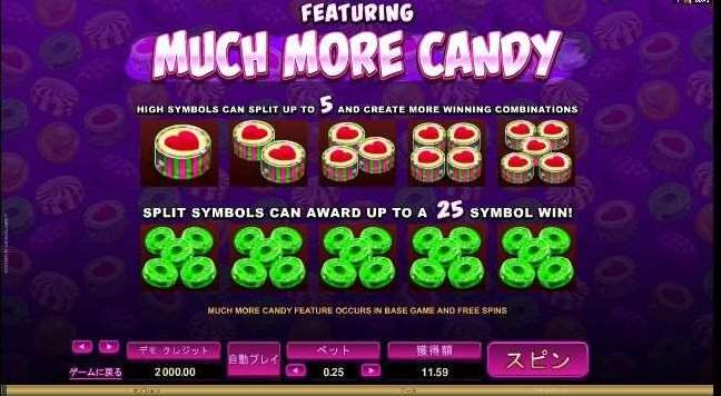 Much More Candy機能1
