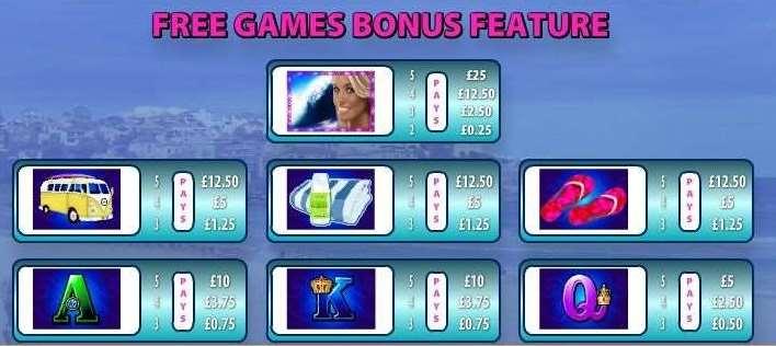 フリーゲーム配当表1