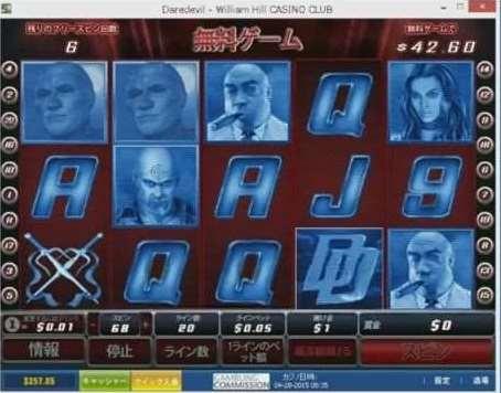 Daredevilフリーゲーム