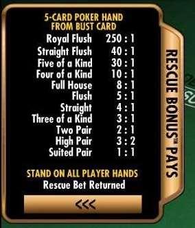 Win Win Blackjack2