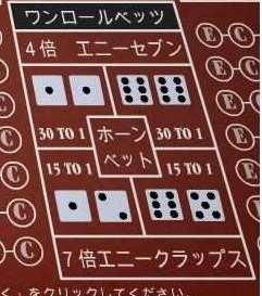 特定数字のホーンベット