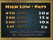 High Low Pay