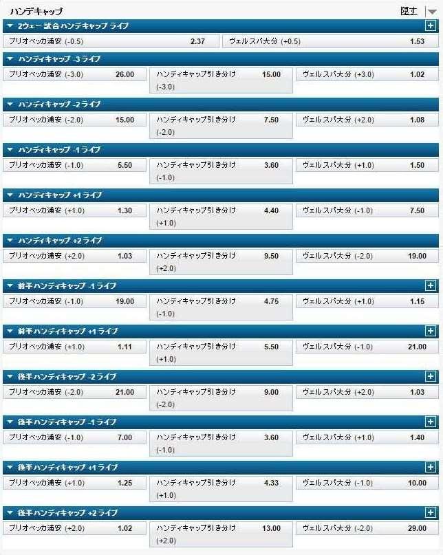 日本フットボールリーグ4