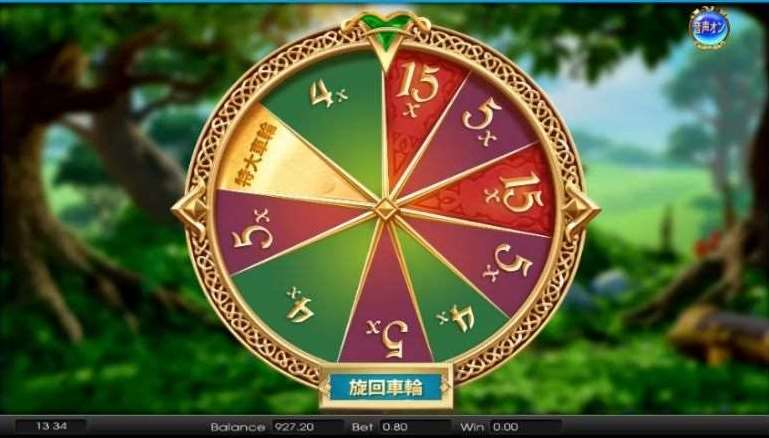 資金車輪3