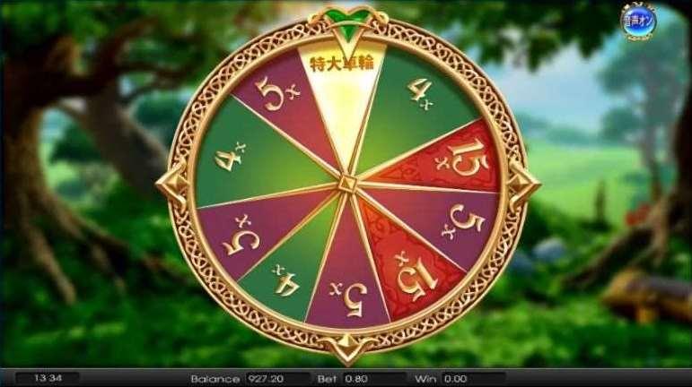 資金車輪4