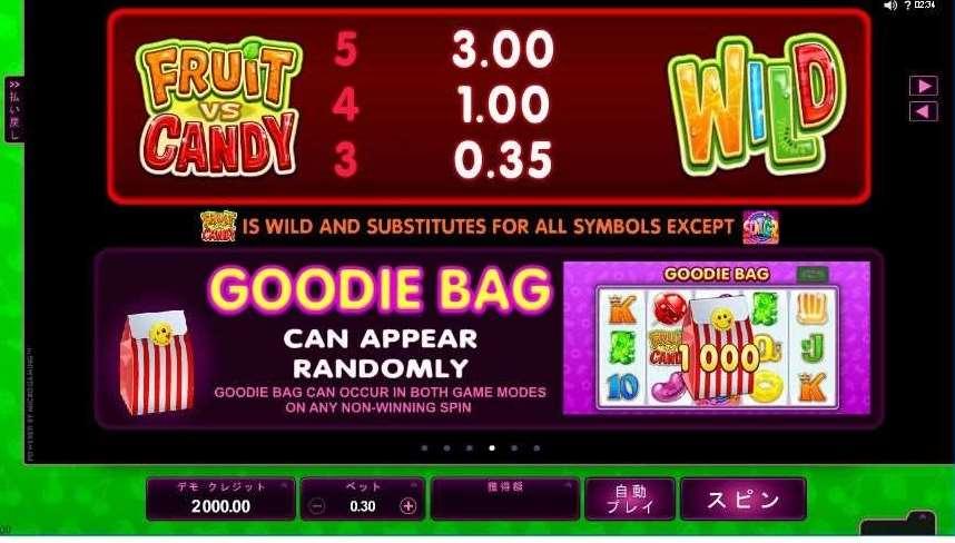 Goodie Bag機能1
