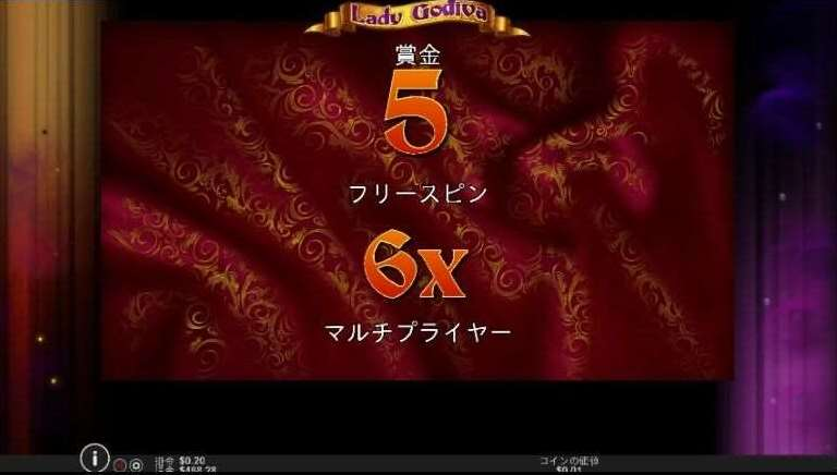 5回で配当が6倍-1