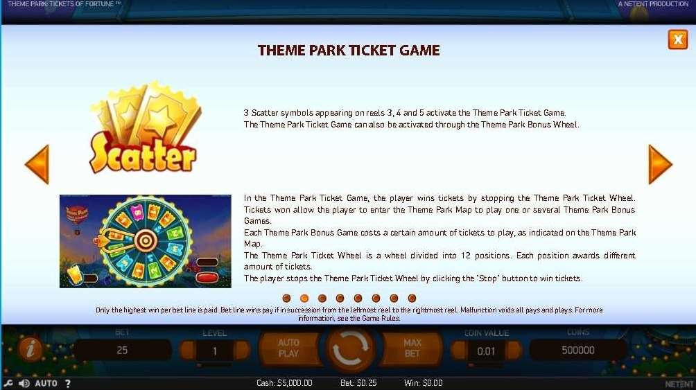 Theme Park Ticket Game