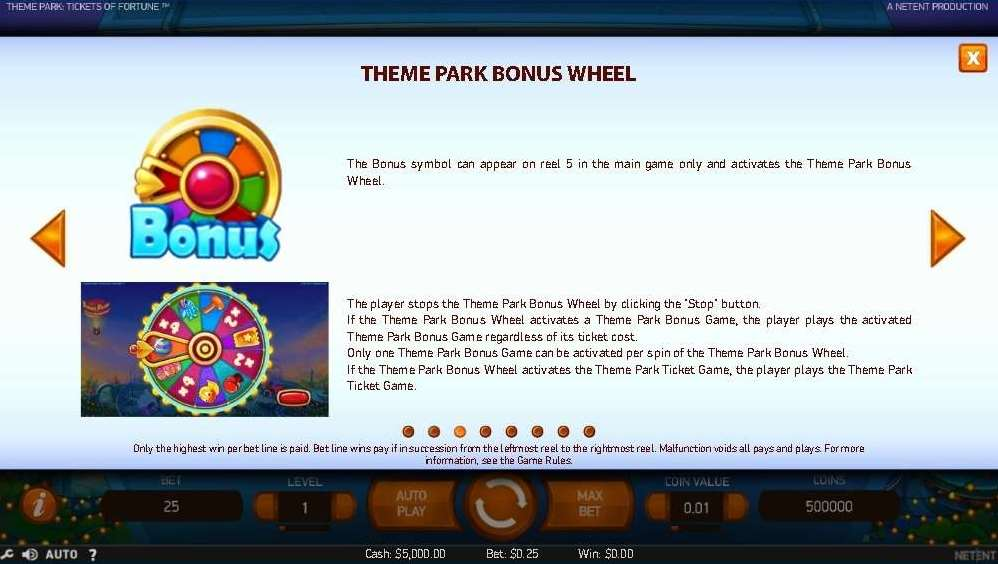 Theme Park Bonus Wheel