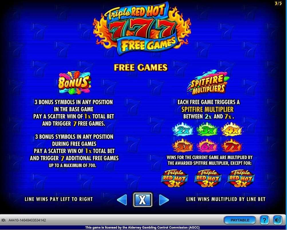 Spitfire Multipliers and the Free Games Bonus1