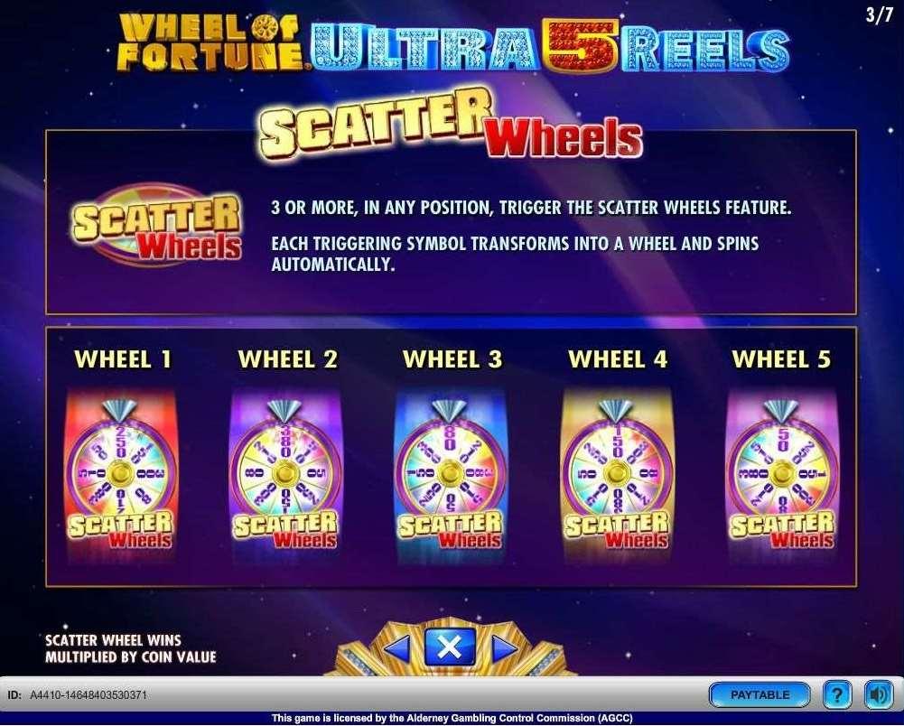 Scatter Wheels Bonus1